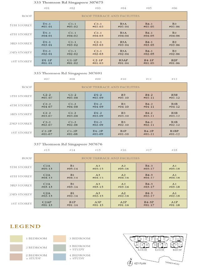 peak-residence-elevation-chart-singapore